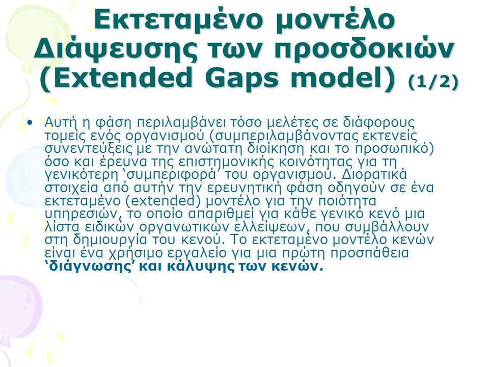Εκτεταμένο μοντέλο Διάψευσης των προσδοκιών (Extended Gaps model) (1/2)