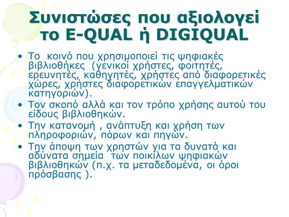 Συνιστώσες που αξιολογεί το E-QUAL ή DIGIQUAL