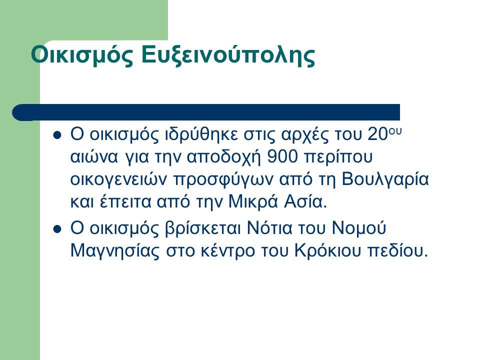 Οικισμός Ευξεινούπολης