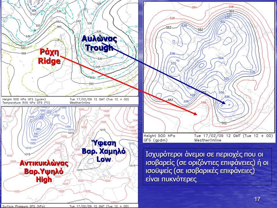 Αντικυκλώνας Βαρ.Υψηλό High