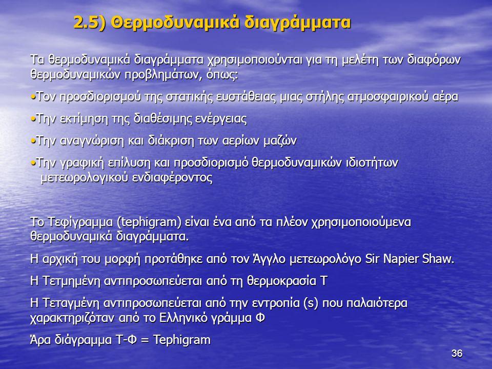 2.5) Θερμοδυναμικά διαγράμματα