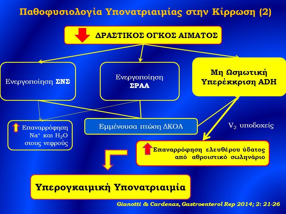 Παθοφυσιολογία Υπονατριαιμίας στην Κίρρωση (2)