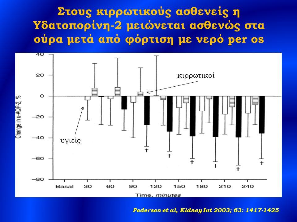 Στους κιρρωτικούς ασθενείς η Υδατοπορίνη-2 μειώνεται ασθενώς στα ούρα μετά από φόρτιση με νερό per os