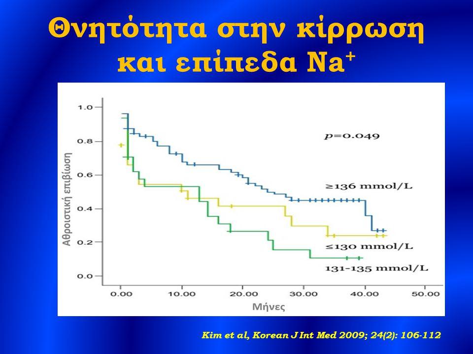 Θνητότητα στην κίρρωση και επίπεδα Na+