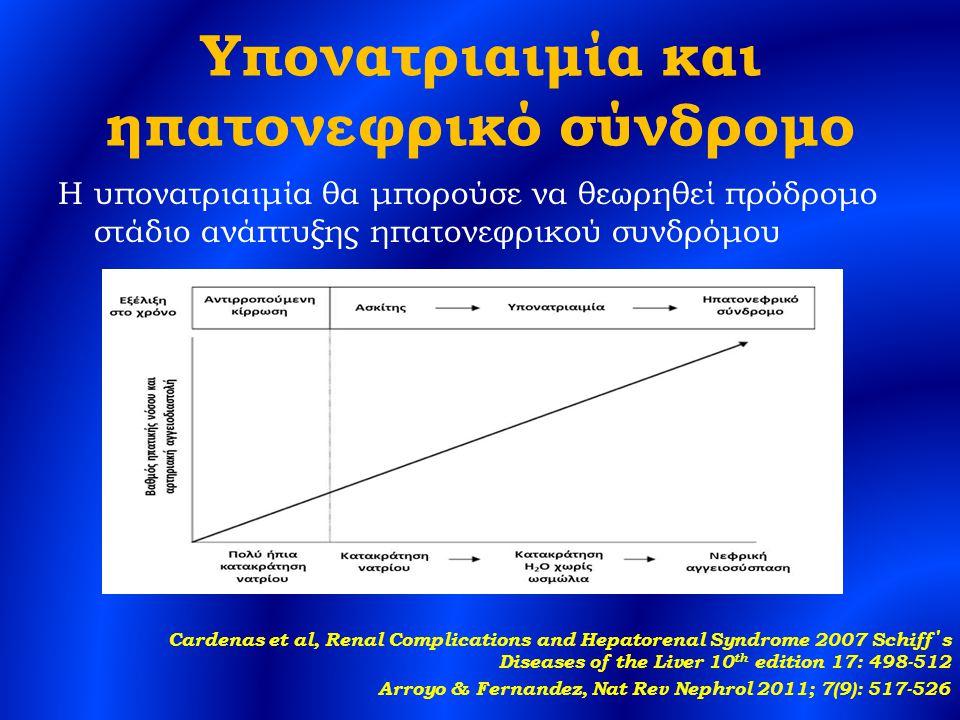 Υπονατριαιμία και ηπατονεφρικό σύνδρομο