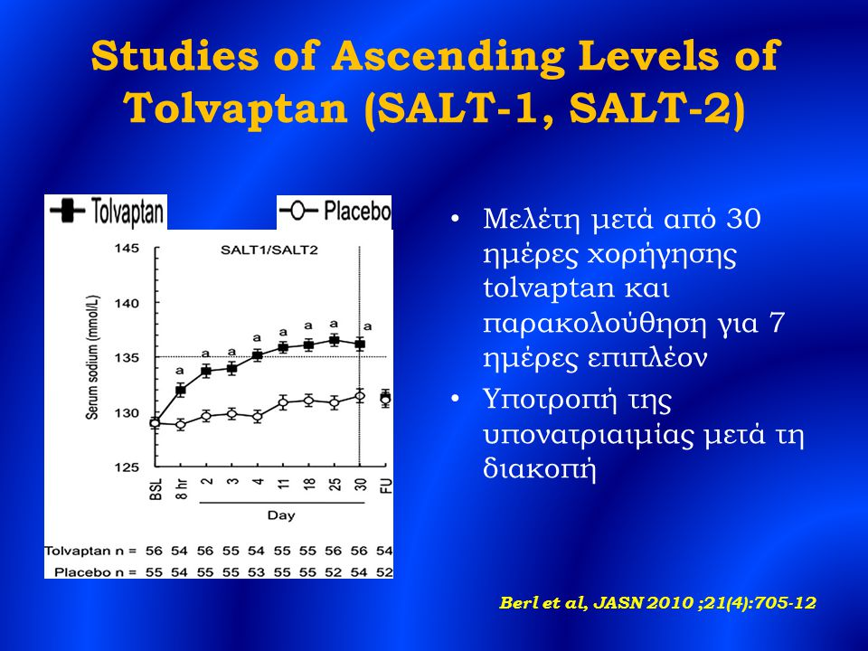 Studies of Ascending Levels of Tolvaptan (SALT-1, SALT-2)