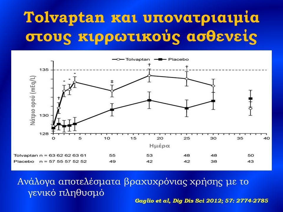 Tolvaptan και υπονατριαιμία στους κιρρωτικούς ασθενείς
