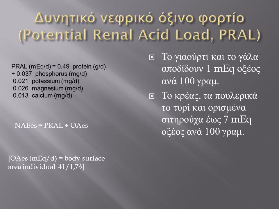 Δυνητικό νεφρικό όξινο φορτίο (Potential Renal Acid Load, PRAL)