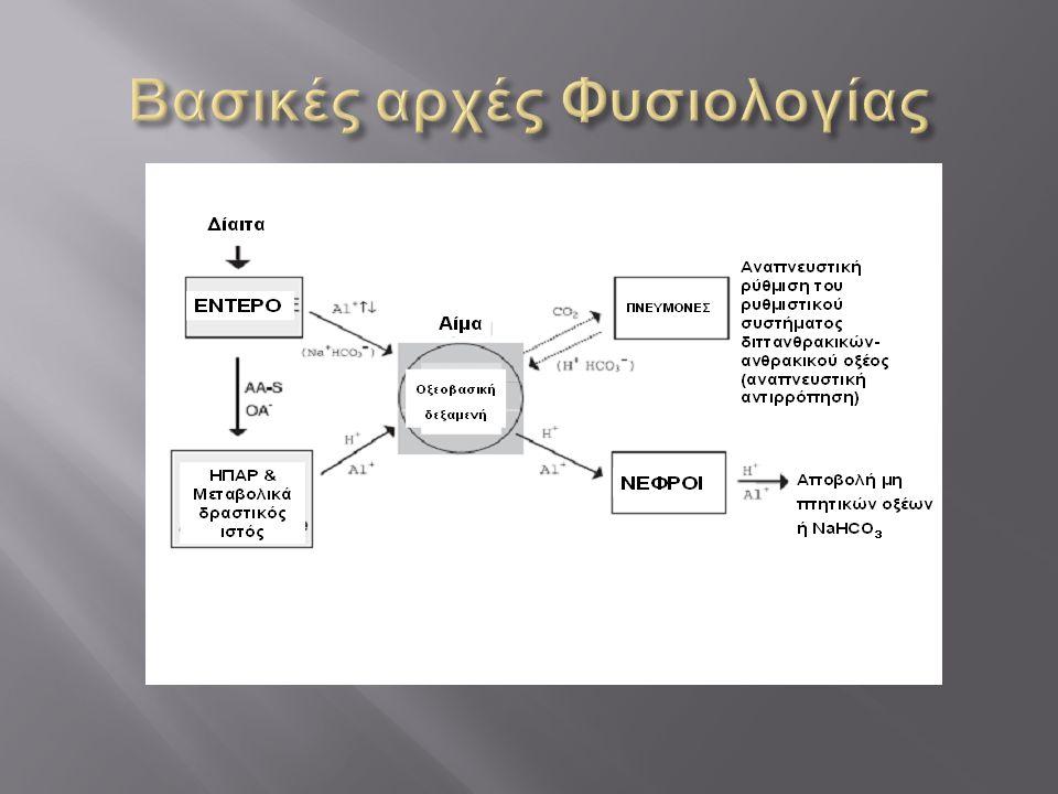 Βασικές αρχές Φυσιολογίας