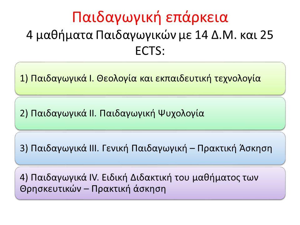 Παιδαγωγική επάρκεια 4 μαθήματα Παιδαγωγικών με 14 Δ.Μ. και 25 ECTS: