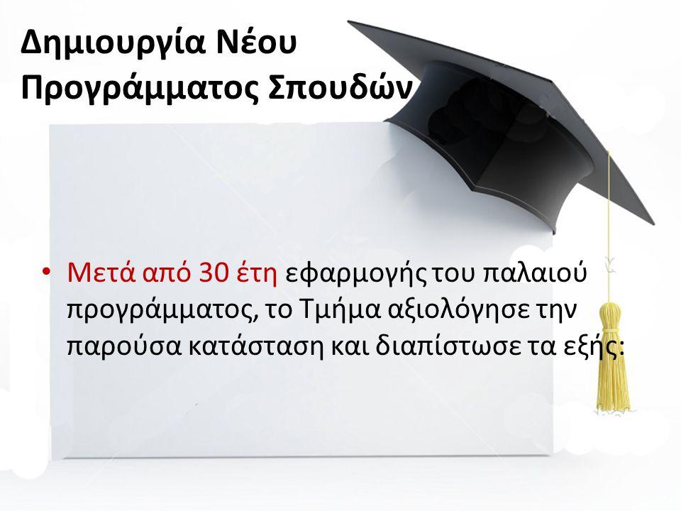 Δημιουργία Νέου Προγράμματος Σπουδών