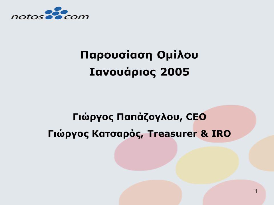 Γιώργος Παπάζογλου, CEO