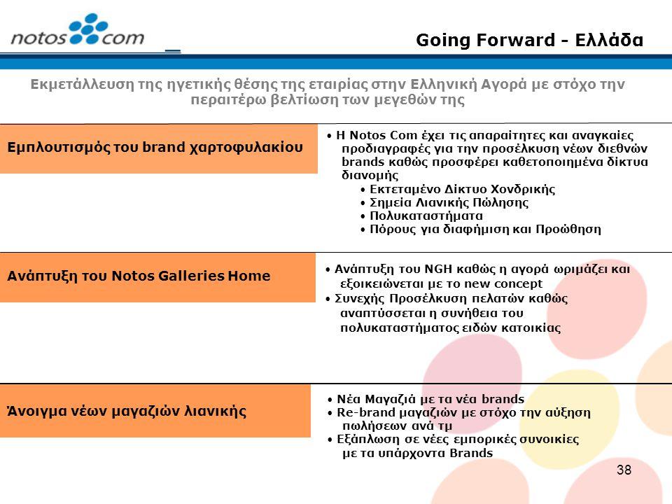 Going Forward - Ελλάδα Εκμετάλλευση της ηγετικής θέσης της εταιρίας στην Ελληνική Αγορά με στόχο την περαιτέρω βελτίωση των μεγεθών της.