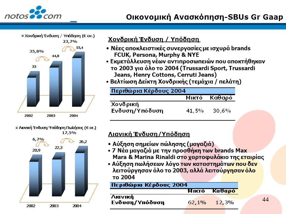 Οικονομική Ανασκόπηση-SBUs Gr Gaap
