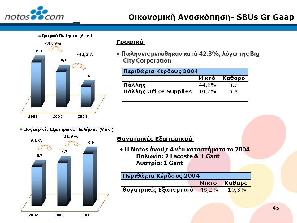 Οικονομική Ανασκόπηση- SBUs Gr Gaap
