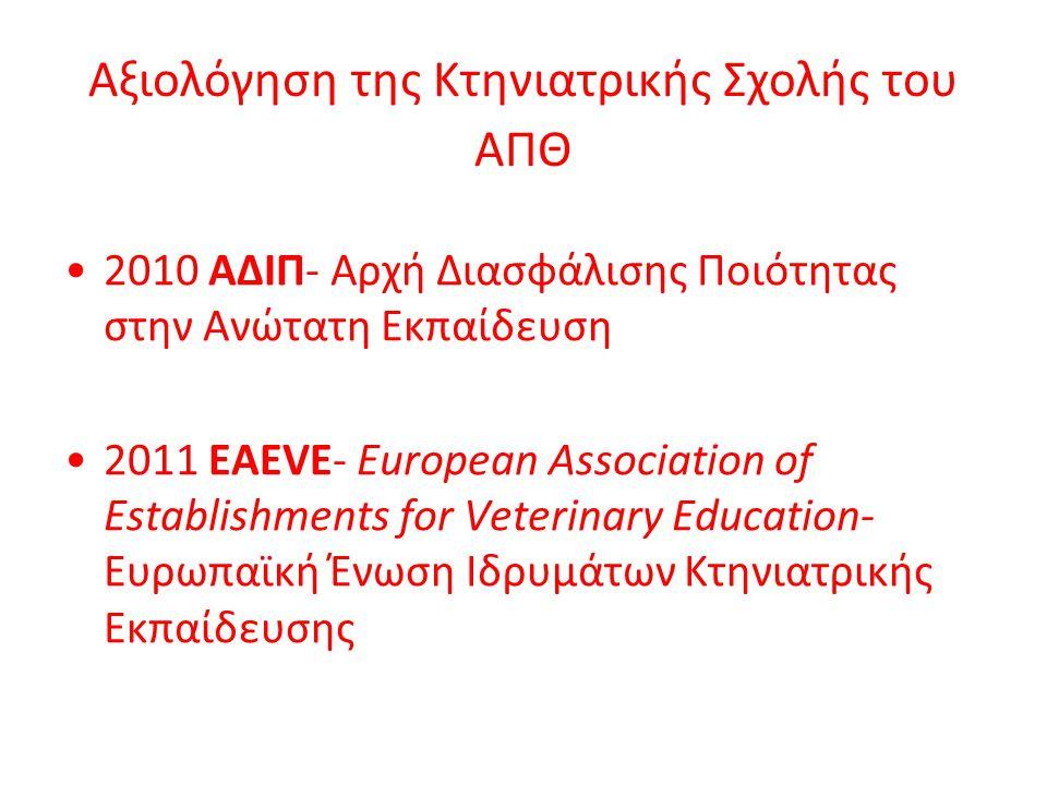 Αξιολόγηση της Κτηνιατρικής Σχολής του ΑΠΘ
