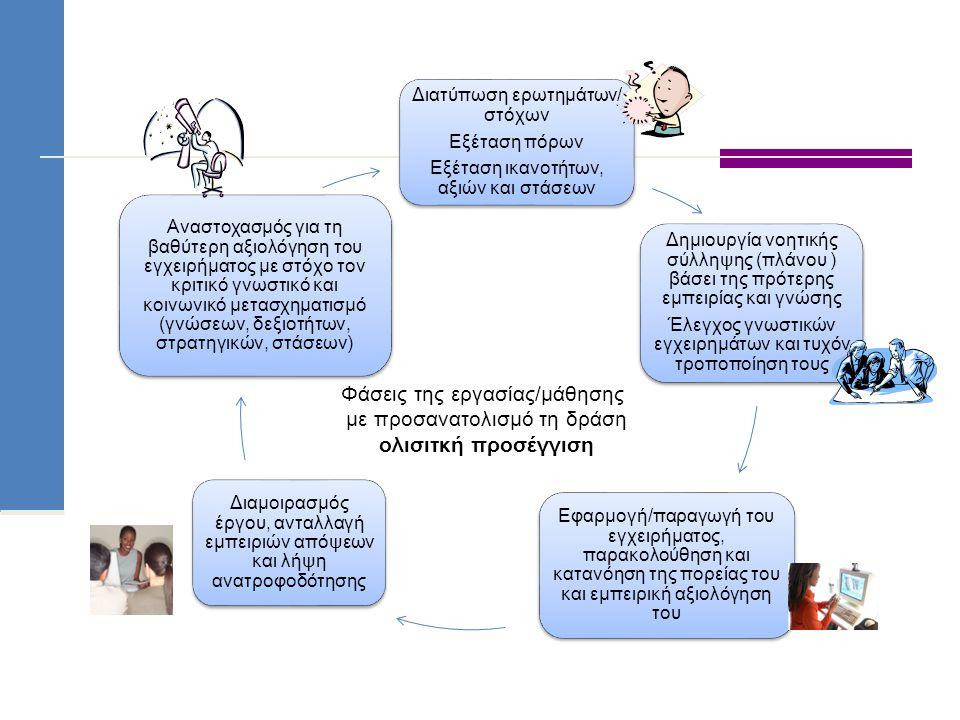 Φάσεις της εργασίας/μάθησης με προσανατολισμό τη δράση