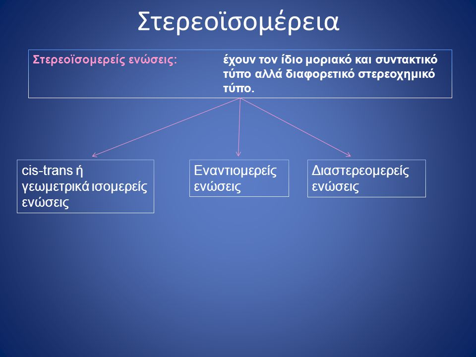 Στερεοϊσομέρεια cis-trans ή γεωμετρικά ισομερείς ενώσεις