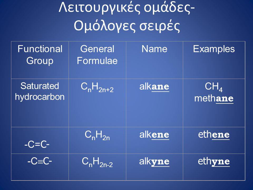 Λειτουργικές ομάδες- Ομόλογες σειρές