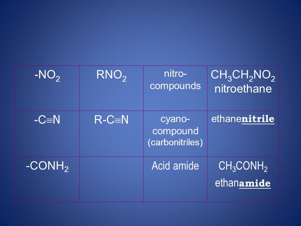 -NO2 RNO2 CH3CH2NO2 nitroethane -CN R-CN -CONH2 Acid amide CH3CONH2