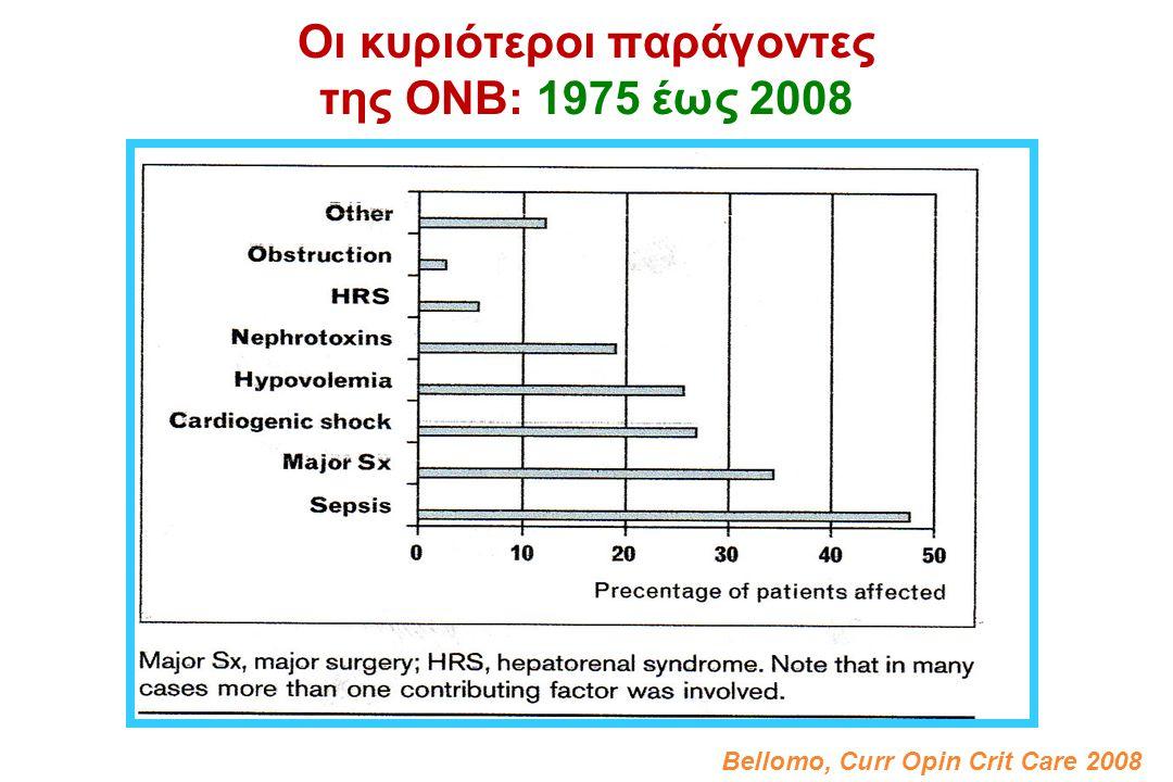 Οι κυριότεροι παράγοντες της ΟΝΒ: 1975 έως 2008