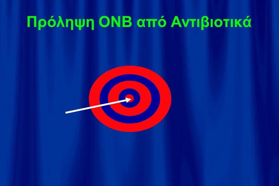 Πρόληψη ΟΝΒ από Αντιβιοτικά