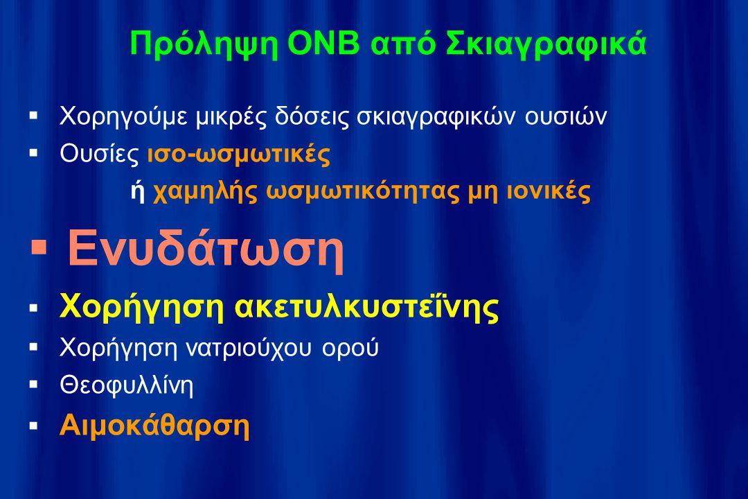 Πρόληψη ΟΝΒ από Σκιαγραφικά