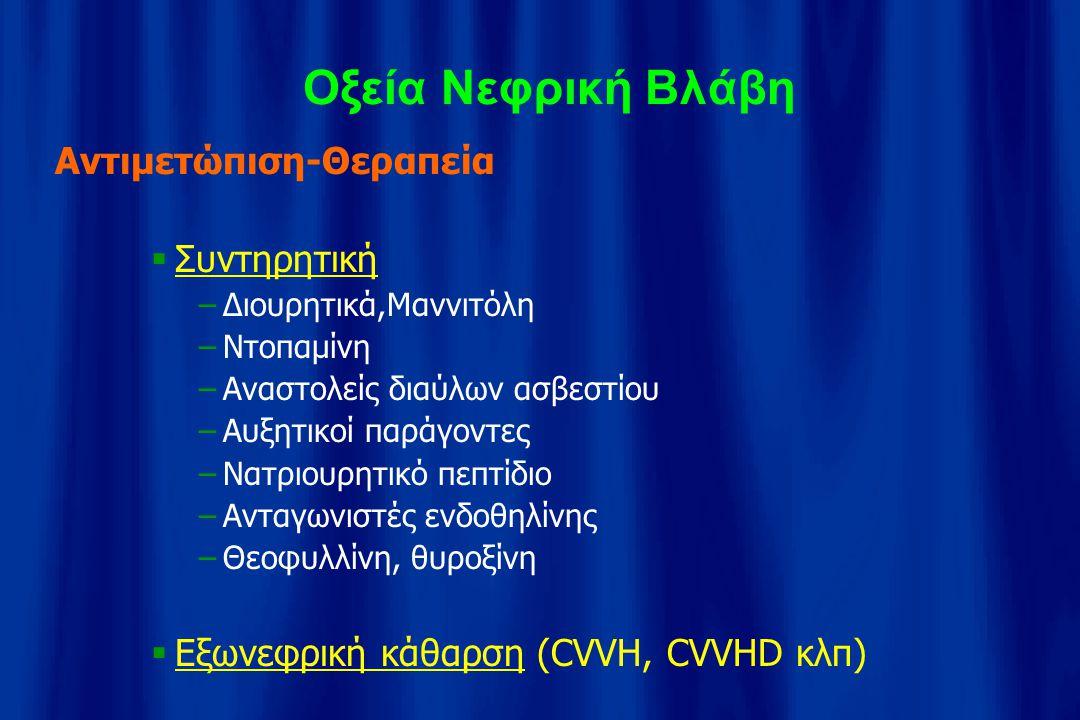 Οξεία Νεφρική Βλάβη Αντιμετώπιση-Θεραπεία Συντηρητική