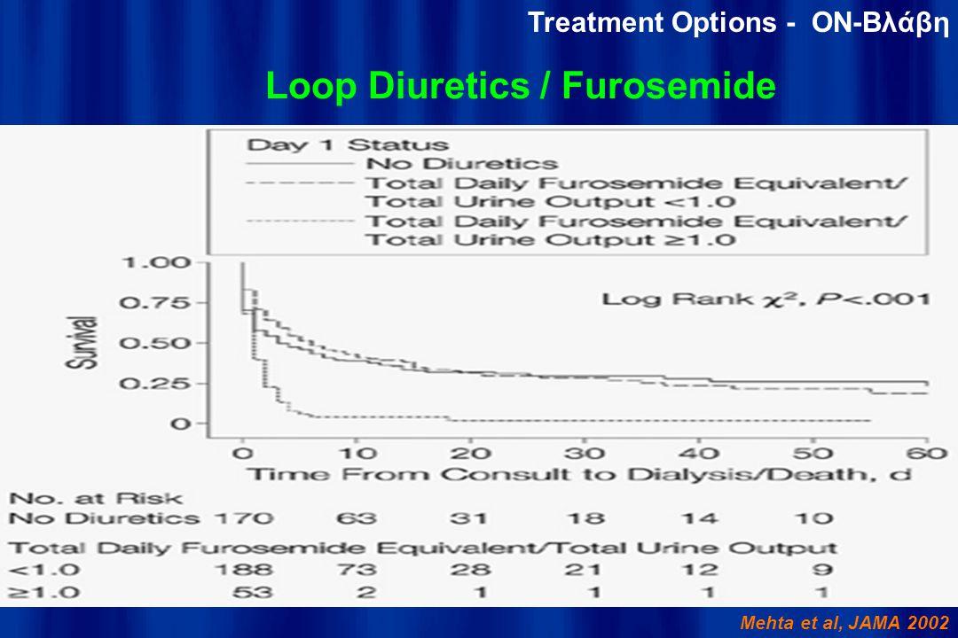Loop Diuretics / Furosemide