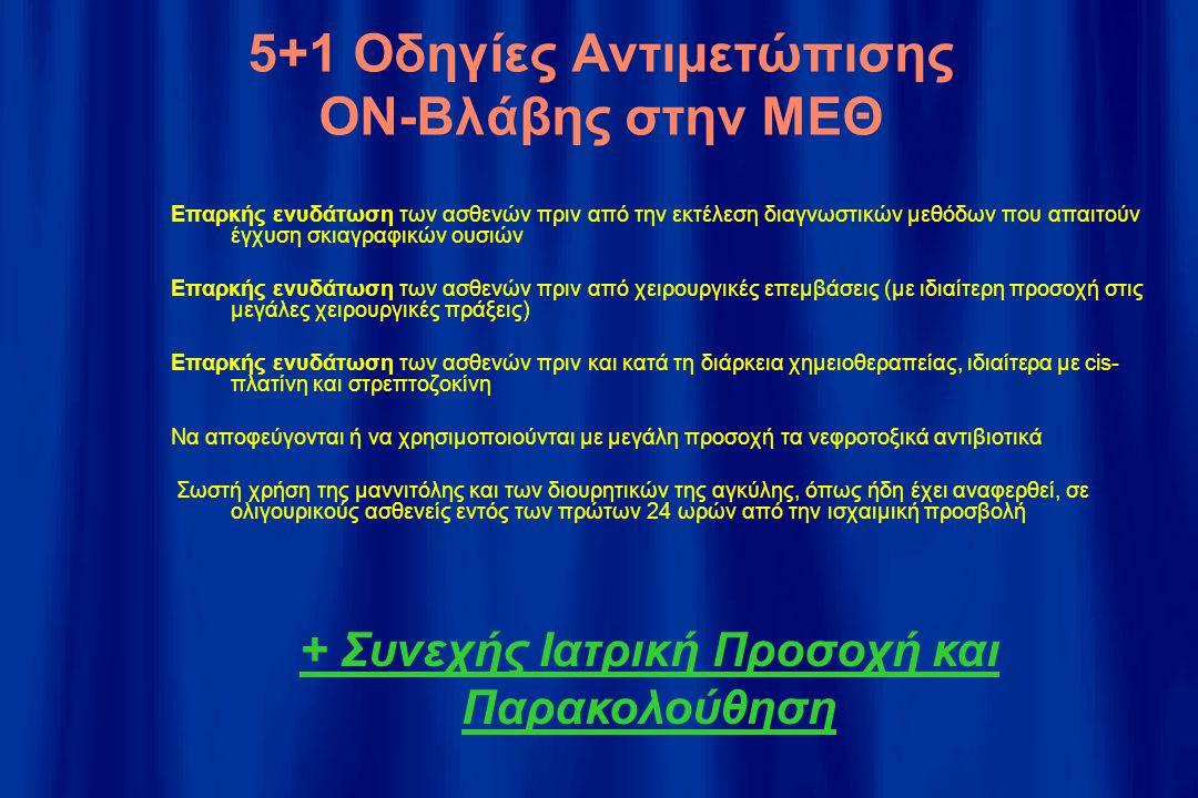 5+1 Οδηγίες Αντιμετώπισης ΟΝ-Βλάβης στην ΜΕΘ
