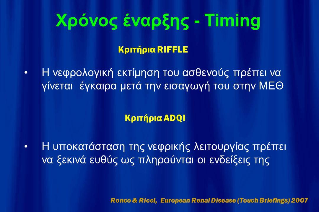Χρόνος έναρξης - Timing