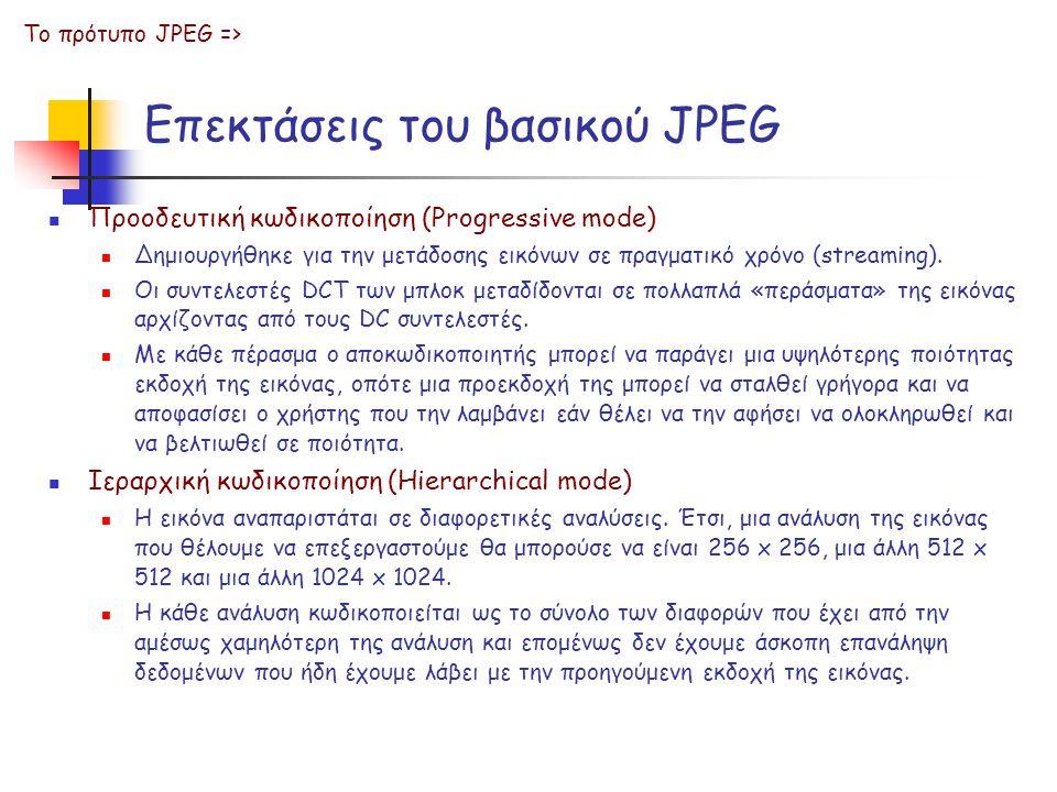 Επεκτάσεις του βασικού JPEG
