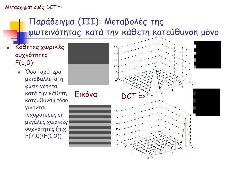 Μετασχηματισμός DCT =>