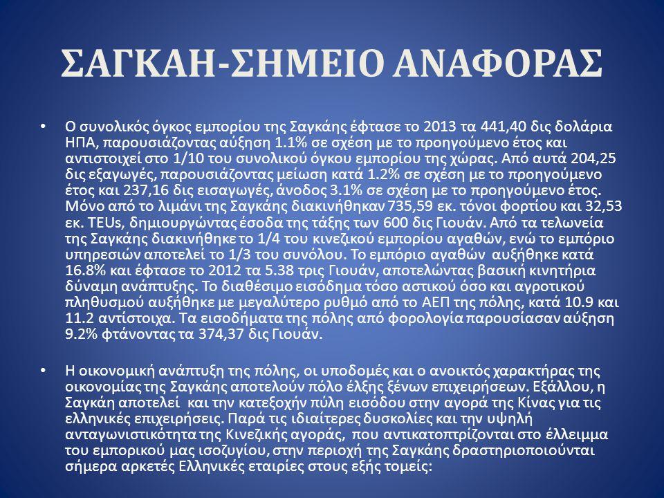ΣΑΓΚΑΗ-ΣΗΜΕΙΟ ΑΝΑΦΟΡΑΣ