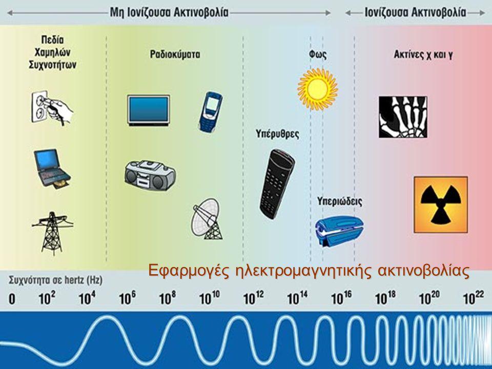 Εφαρμογές ηλεκτρομαγνητικής ακτινοβολίας