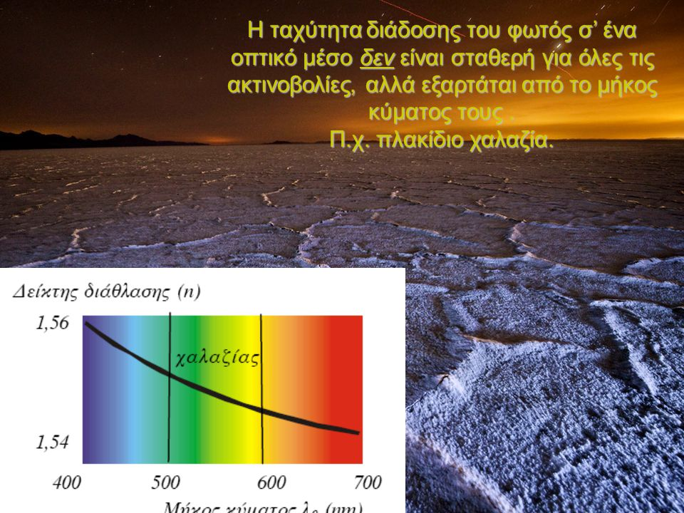 Η ταχύτητα διάδοσης του φωτός σ' ένα οπτικό μέσο δεν είναι σταθερή για όλες τις ακτινοβολίες, αλλά εξαρτάται από το μήκος κύματος τους .