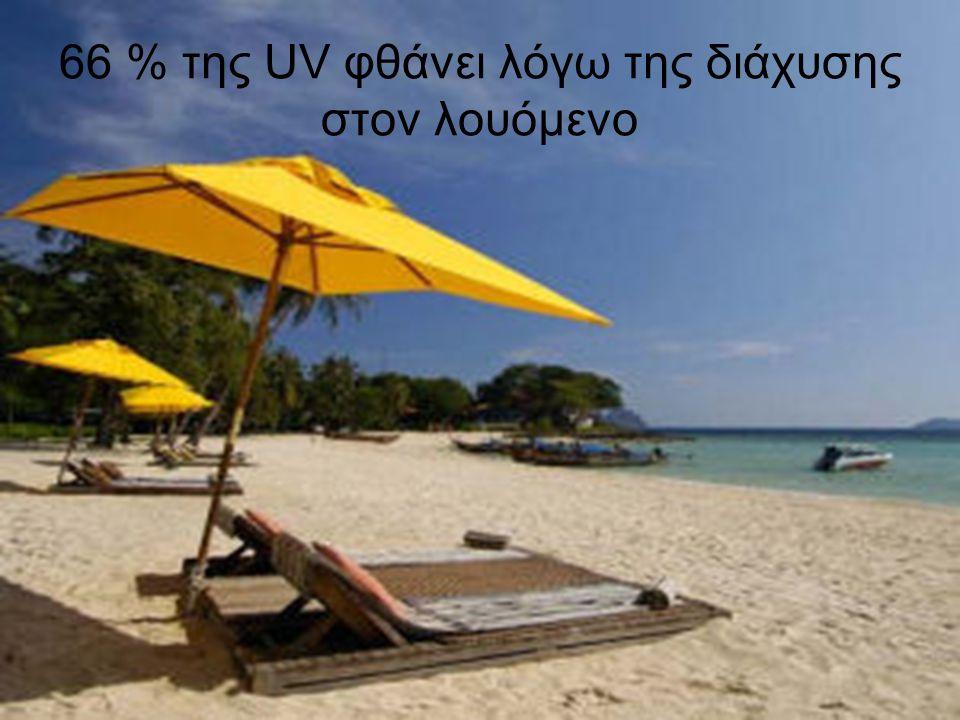 66 % της UV φθάνει λόγω της διάχυσης στον λουόμενο