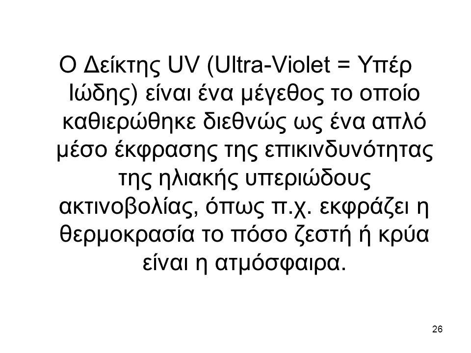 Ο Δείκτης UV (Ultra-Violet = Υπέρ Ιώδης) είναι ένα μέγεθος το οποίο καθιερώθηκε διεθνώς ως ένα απλό μέσο έκφρασης της επικινδυνότητας της ηλιακής υπεριώδους ακτινοβολίας, όπως π.χ.