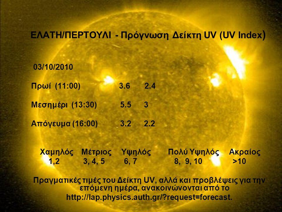ΕΛΑΤΗ/ΠΕΡΤΟΥΛΙ - Πρόγνωση Δείκτη UV (UV Index)