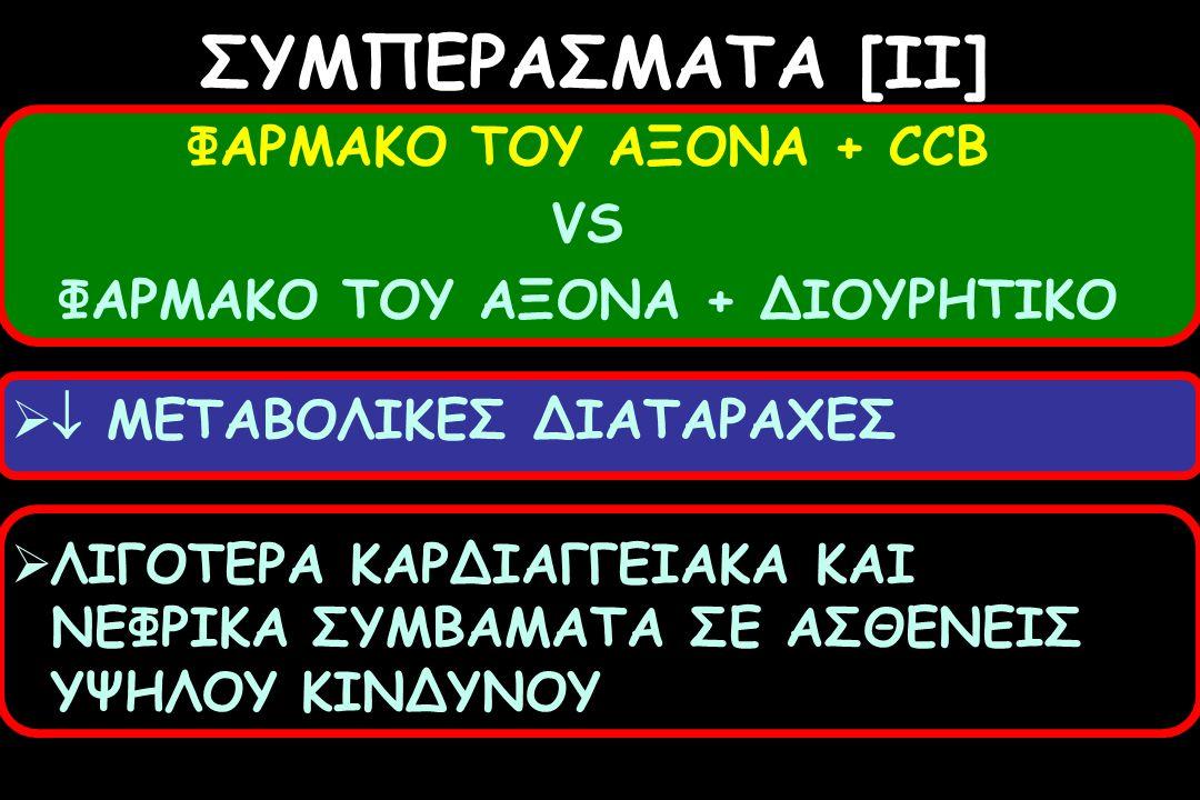 ΦΑΡΜΑΚΟ ΤΟΥ ΑΞΟΝΑ + ΔΙΟΥΡΗΤΙΚΟ
