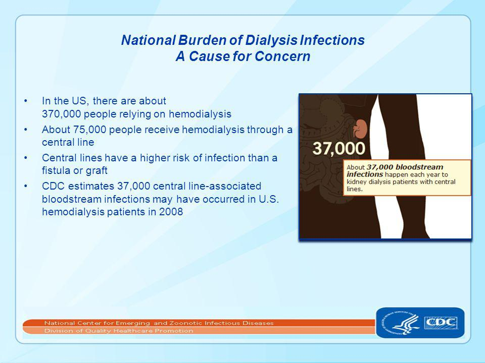 National Burden of Dialysis Infections A Cause for Concern
