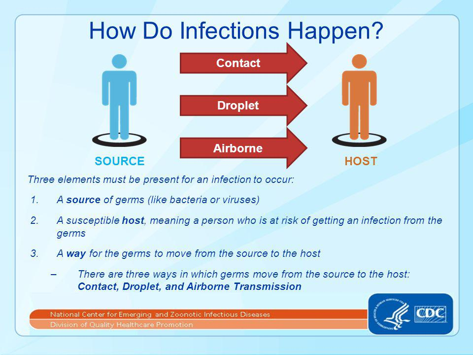 How Do Infections Happen