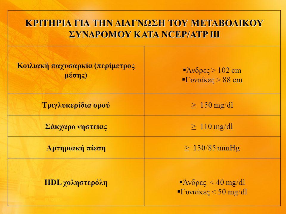 ΚΡΙΤΗΡΙΑ ΓΙΑ ΤΗΝ ΔΙΑΓΝΩΣΗ ΤΟΥ ΜΕΤΑΒΟΛΙΚΟΥ ΣΥΝΔΡΟΜΟΥ ΚΑΤΑ NCEP/ATP III