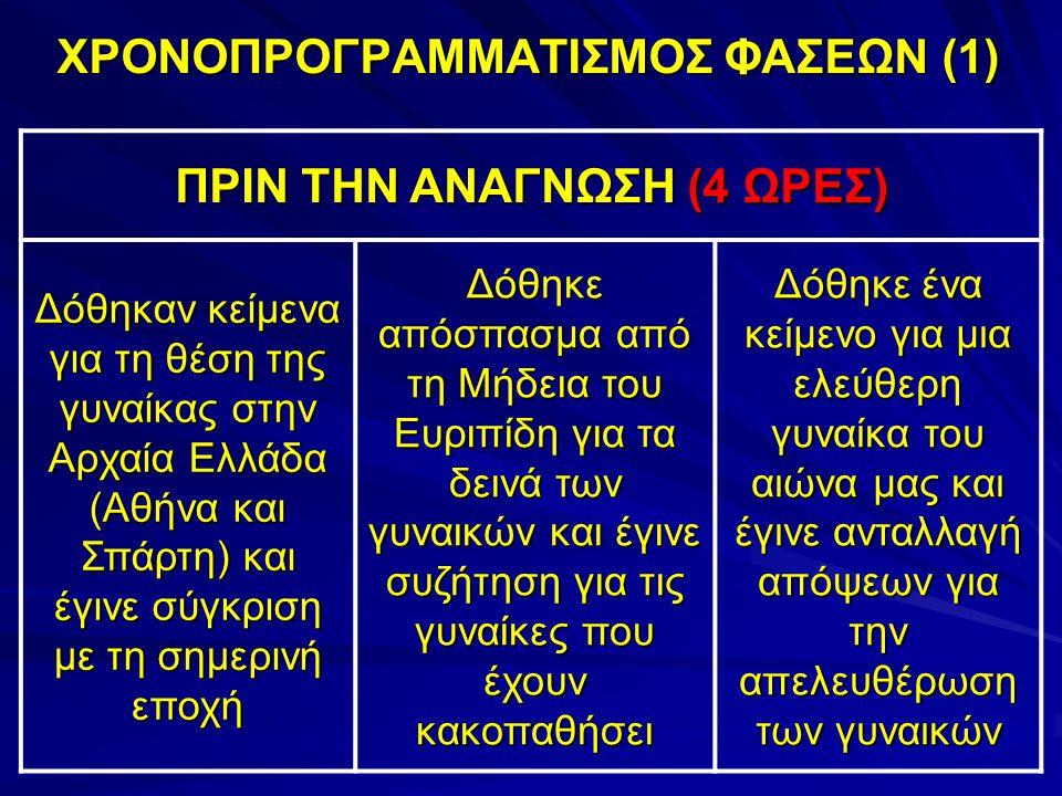 ΧΡΟΝΟΠΡΟΓΡΑΜΜΑΤΙΣΜΟΣ ΦΑΣΕΩΝ (1)