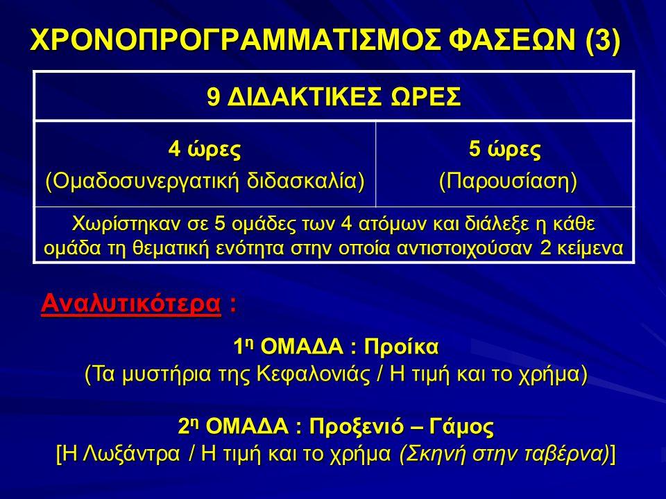 ΧΡΟΝΟΠΡΟΓΡΑΜΜΑΤΙΣΜΟΣ ΦΑΣΕΩΝ (3)