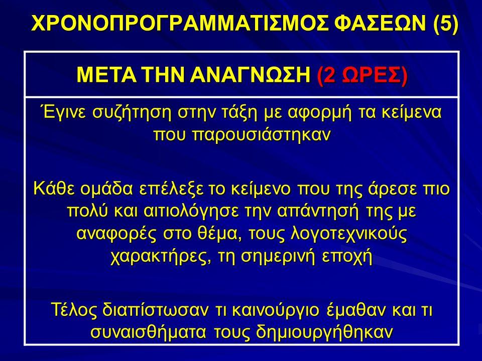 ΧΡΟΝΟΠΡΟΓΡΑΜΜΑΤΙΣΜΟΣ ΦΑΣΕΩΝ (5)