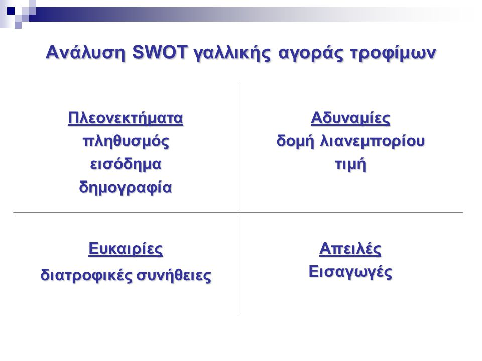 Ανάλυση SWOT γαλλικής αγοράς τροφίμων