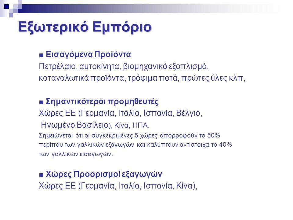 Εξωτερικό Εμπόριο ■ Εισαγόμενα Προϊόντα