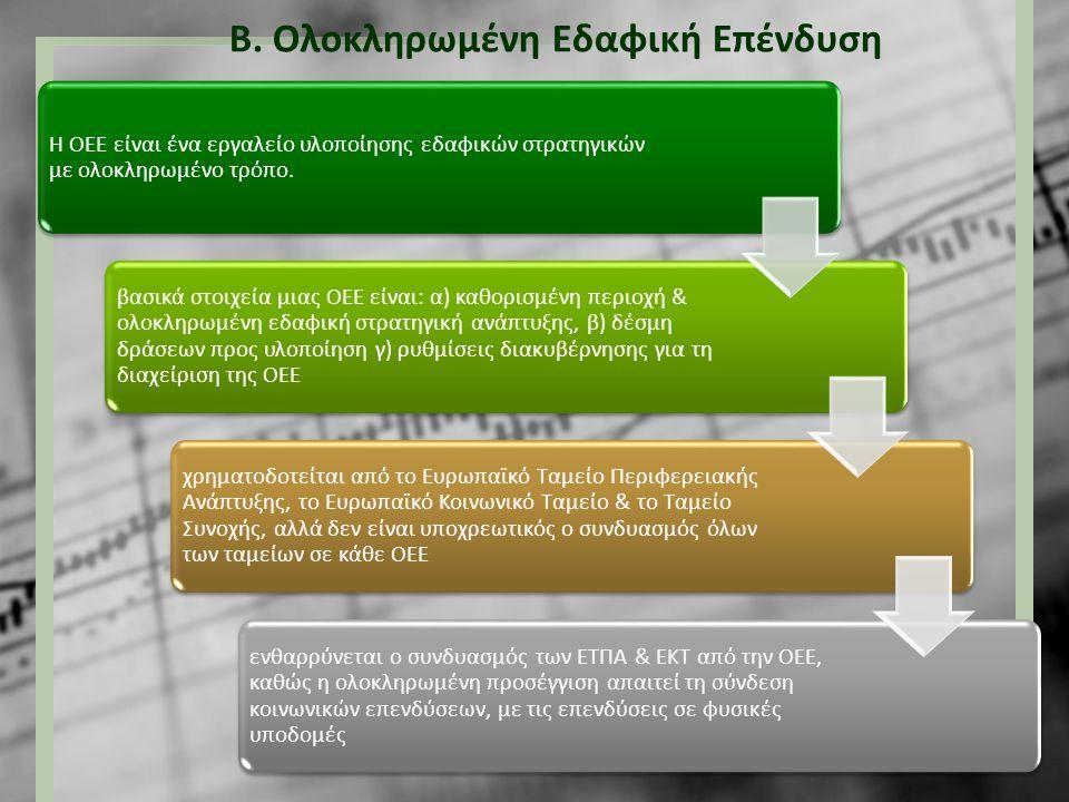 Β. Ολοκληρωμένη Εδαφική Επένδυση