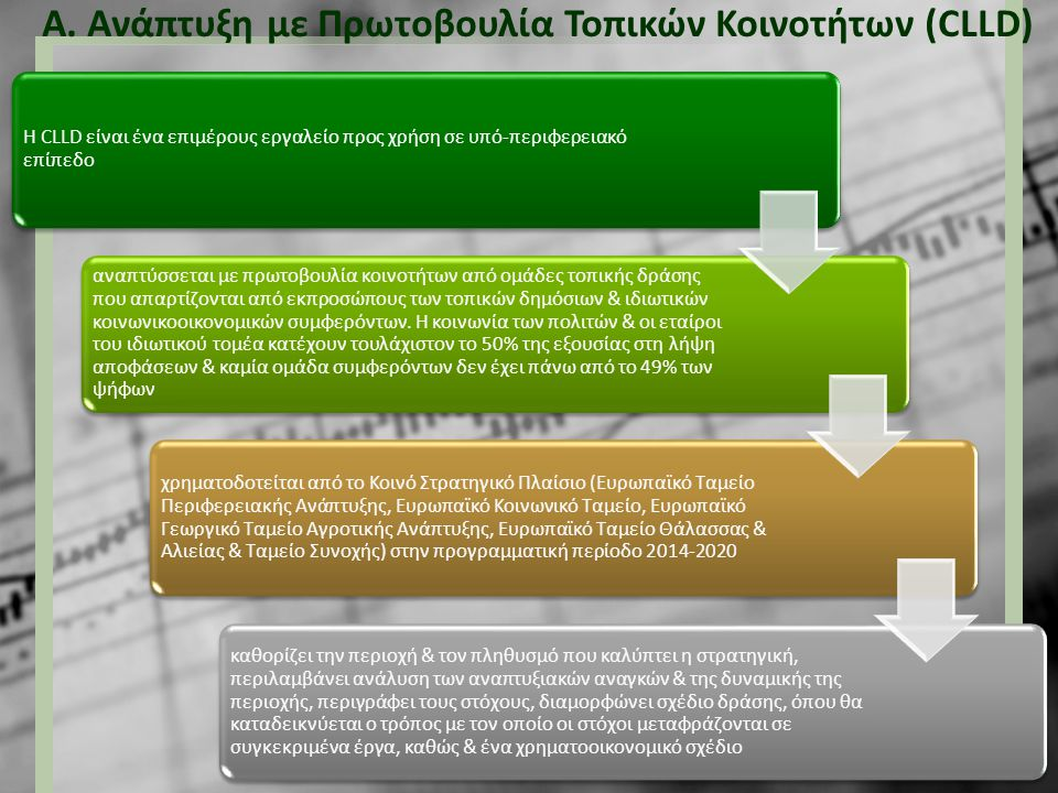 Α. Ανάπτυξη με Πρωτοβουλία Τοπικών Κοινοτήτων (CLLD)